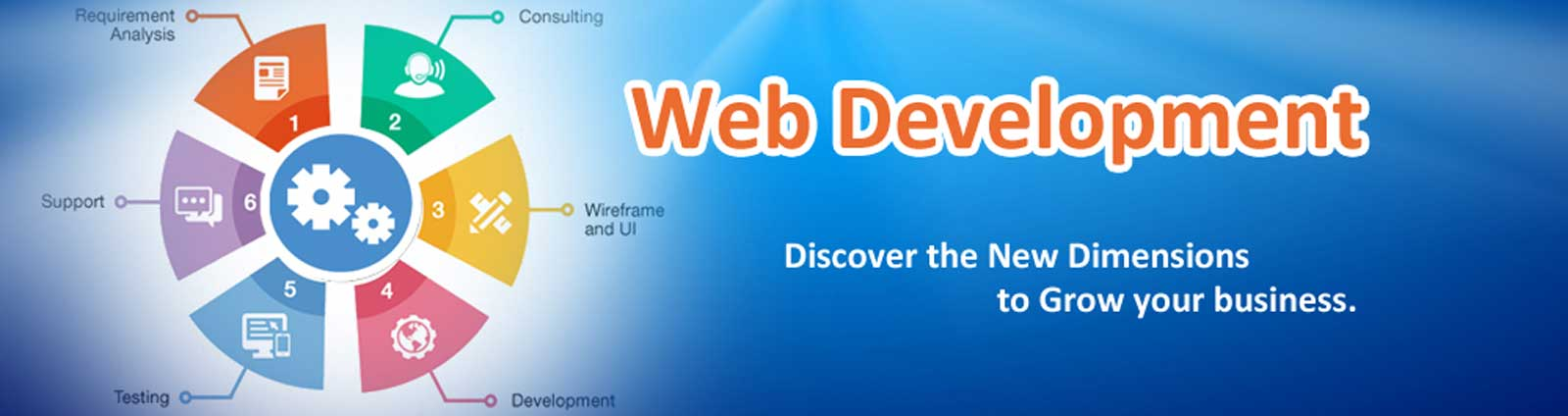 dating web design company Dating site designer offers professional dating website design and development services professional backend programming utilizing out of the box programming or from scratch site developments.